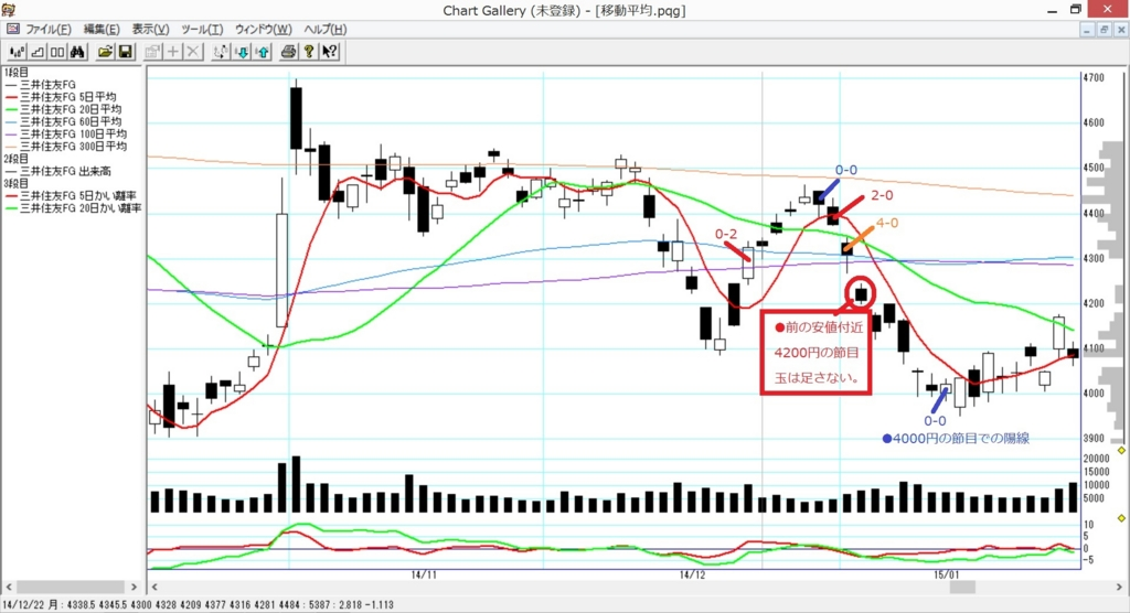 f:id:investor-ryu:20160626215417j:plain