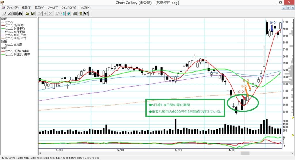 f:id:investor-ryu:20160626215530j:plain