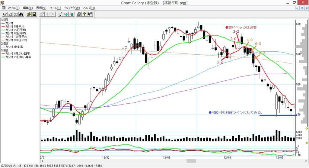 f:id:investor-ryu:20160626223319j:plain