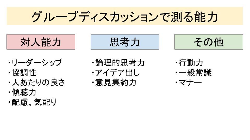 f:id:investor19:20200127162349p:plain