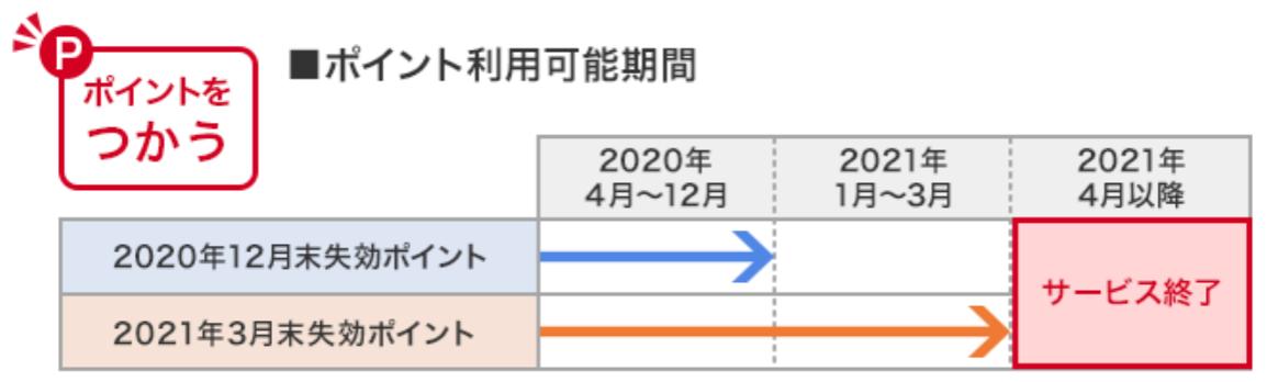 f:id:investor19:20200502000415p:plain