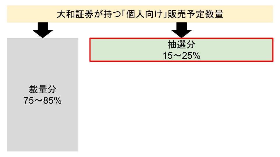 f:id:investor19:20200503105857p:plain