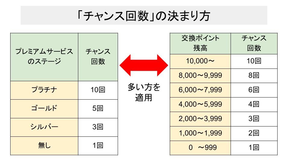 f:id:investor19:20200503113807p:plain