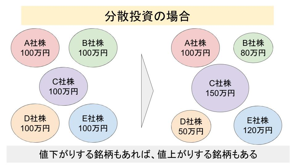 f:id:investor19:20200503225412p:plain