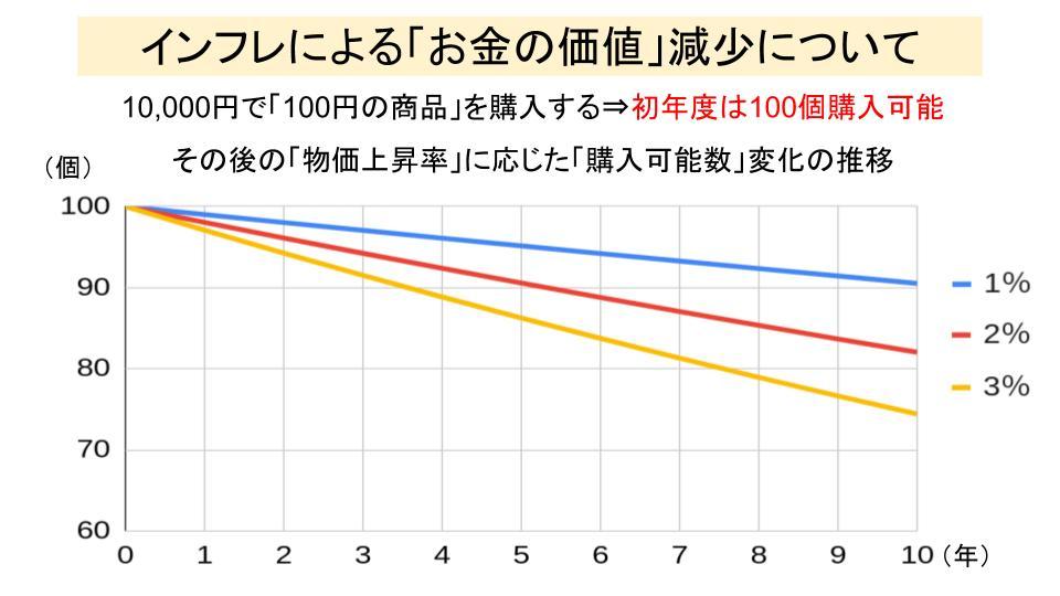 f:id:investor19:20200504185531p:plain