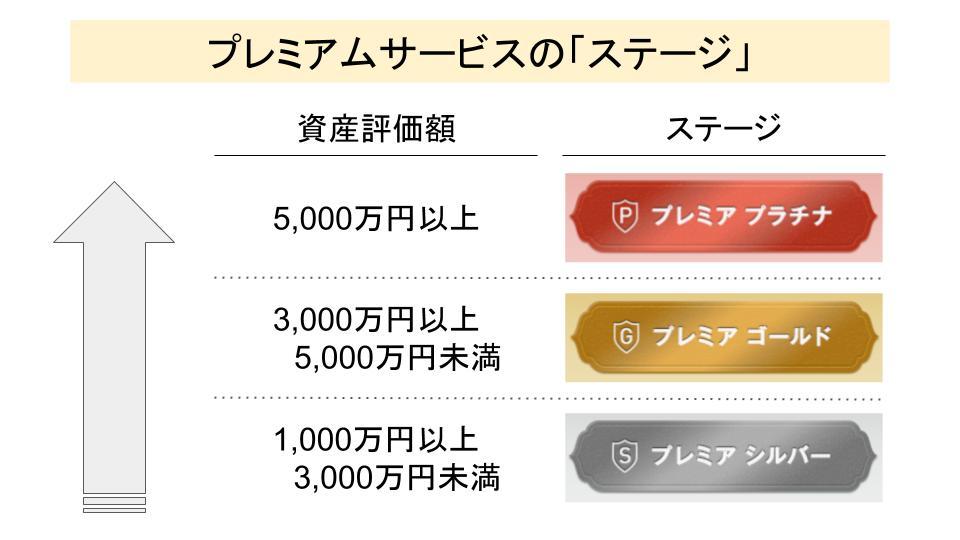 f:id:investor19:20200507220352p:plain