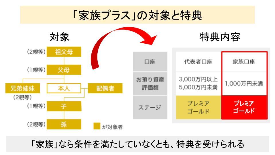f:id:investor19:20200507222250p:plain