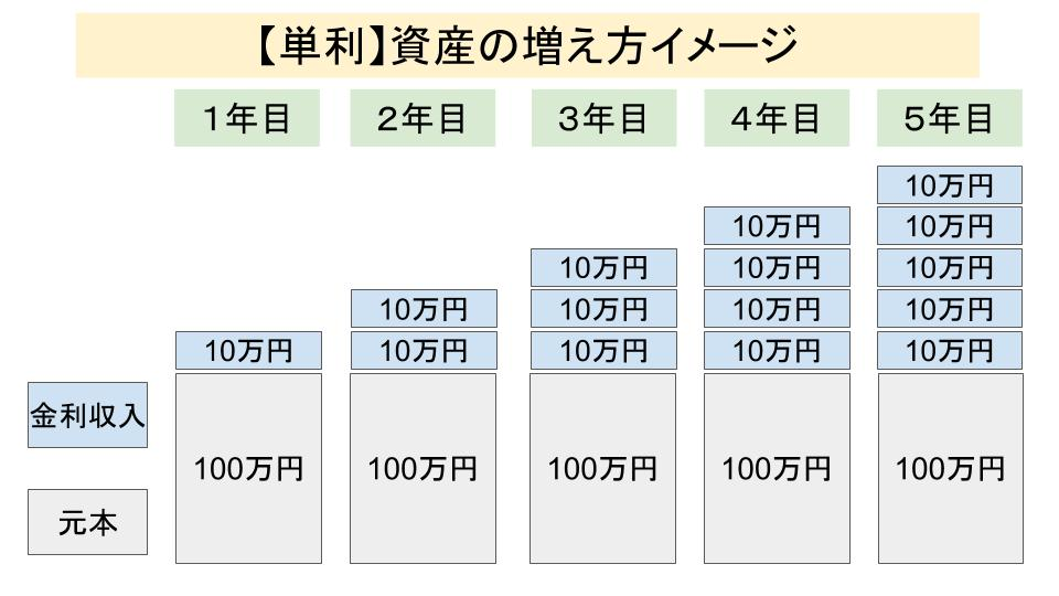 f:id:investor19:20200614144411p:plain