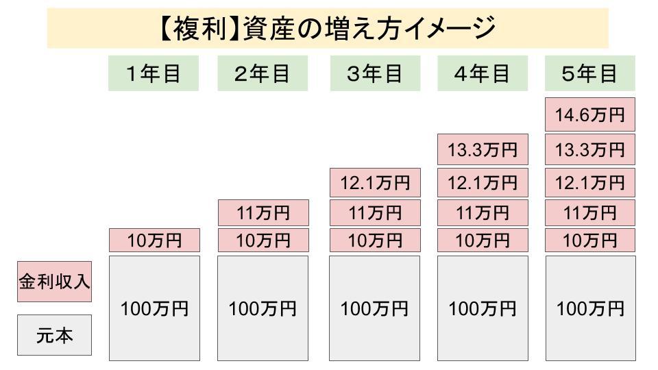 f:id:investor19:20200614145225p:plain