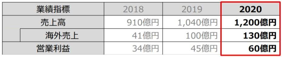 f:id:investor19:20200906110203j:plain