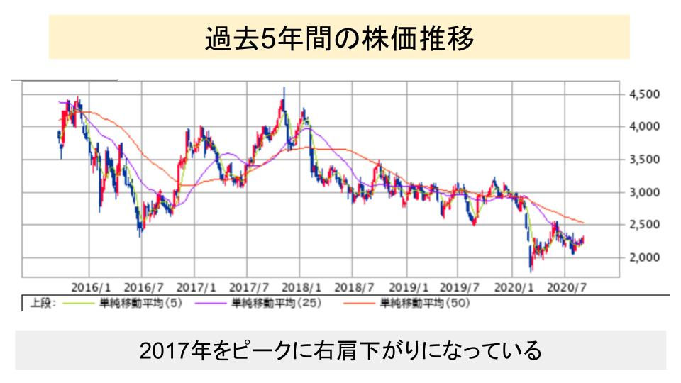 f:id:investor19:20200912173507p:plain