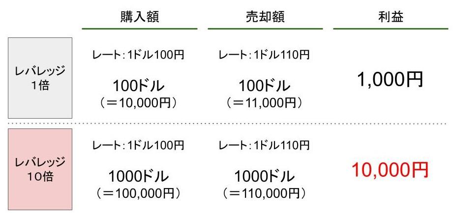 f:id:investor19:20200927160913j:plain