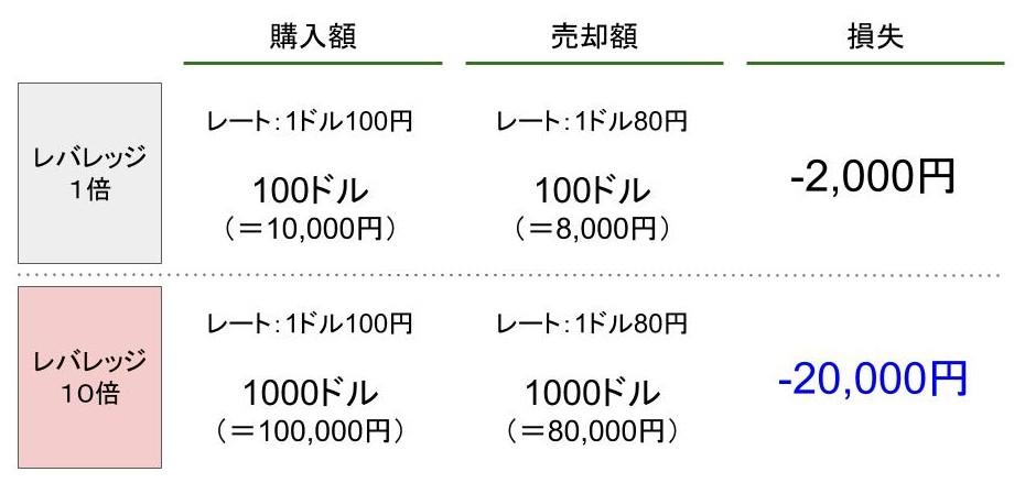 f:id:investor19:20200927161617j:plain