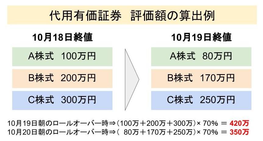 f:id:investor19:20201018163433j:plain