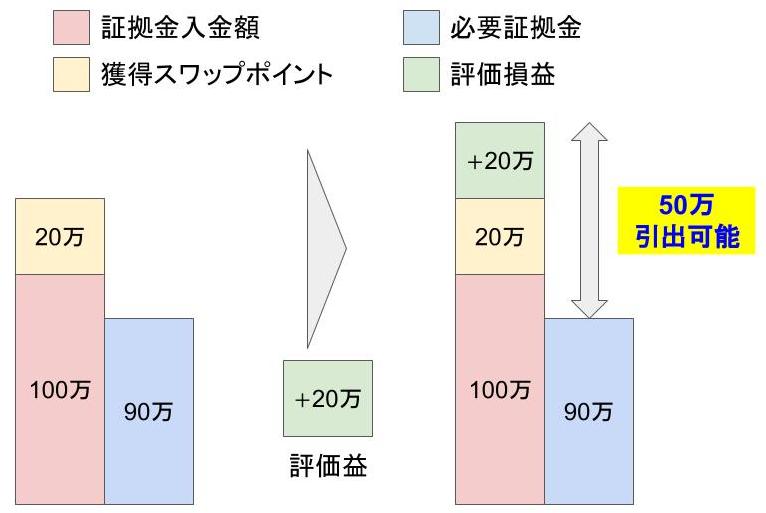 f:id:investor19:20201024131658j:plain