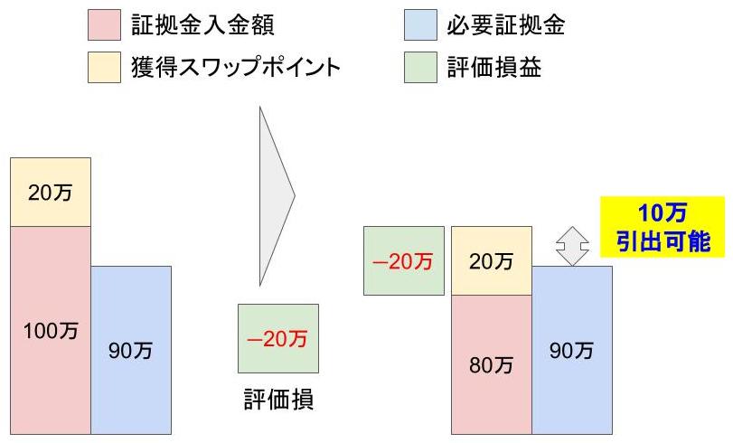 f:id:investor19:20201024132158j:plain