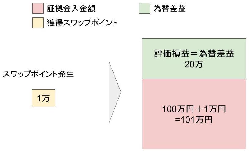 f:id:investor19:20201024135616j:plain