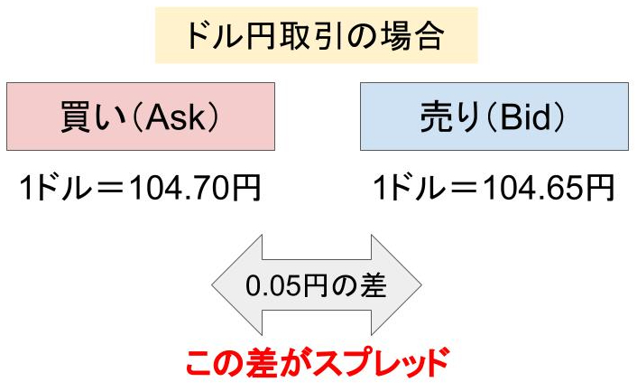 f:id:investor19:20201025155532j:plain