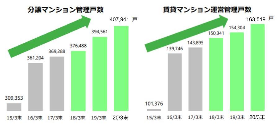 f:id:investor19:20201123155113j:plain