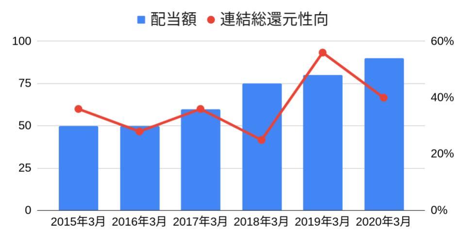 f:id:investor19:20201129150546j:plain