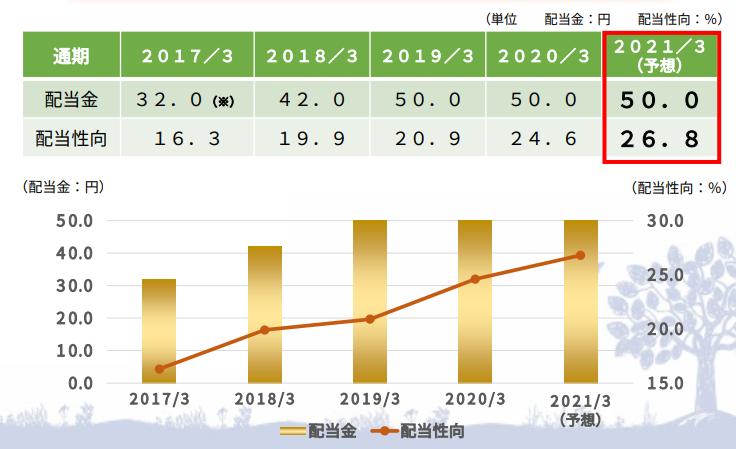 f:id:investor19:20201219155854p:plain