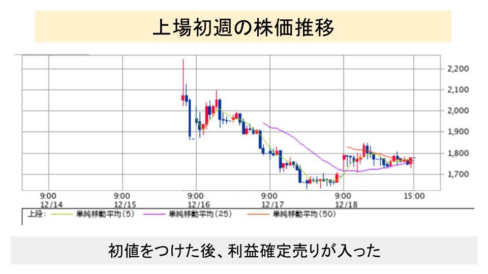 f:id:investor19:20201220135854p:plain