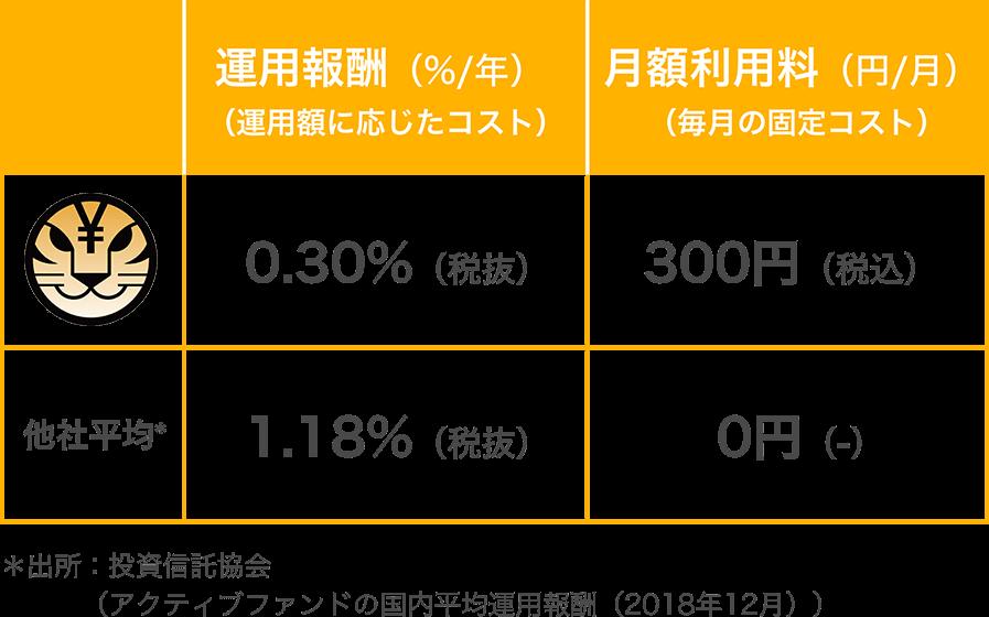 f:id:investor19:20210227101616p:plain