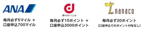 f:id:investor19:20210227104138p:plain