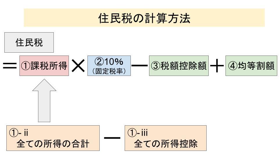 f:id:investor19:20210306120343p:plain