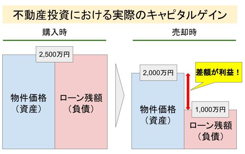 f:id:investor19:20210313100604j:plain