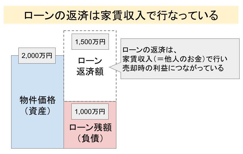 f:id:investor19:20210313102843j:plain