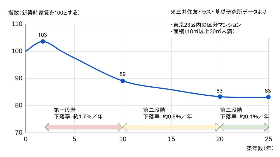 f:id:investor19:20210408230843p:plain