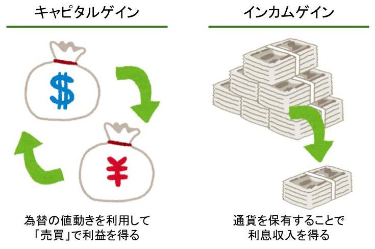f:id:investor19:20210418224648j:plain