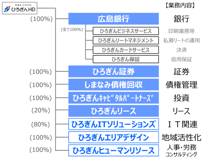 f:id:investor19:20210612134152p:plain