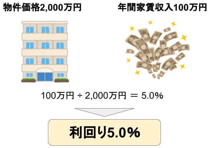 f:id:investor19:20210620145141j:plain
