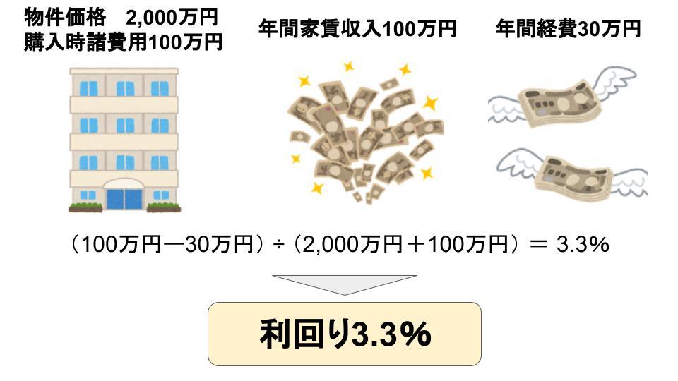 f:id:investor19:20210620150257p:plain