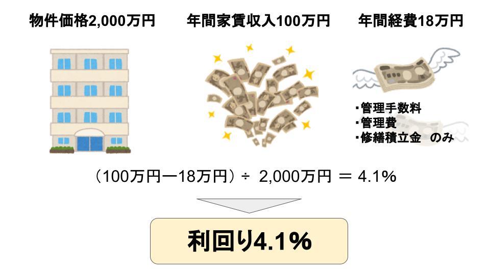 f:id:investor19:20210620155609p:plain
