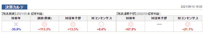 f:id:investor_1995:20210704124419p:plain
