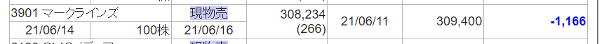 f:id:investor_1995:20210718100805p:plain