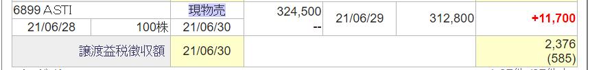 f:id:investor_1995:20210718103255p:plain
