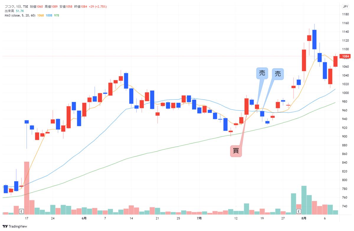 f:id:investor_1995:20210811194715p:plain