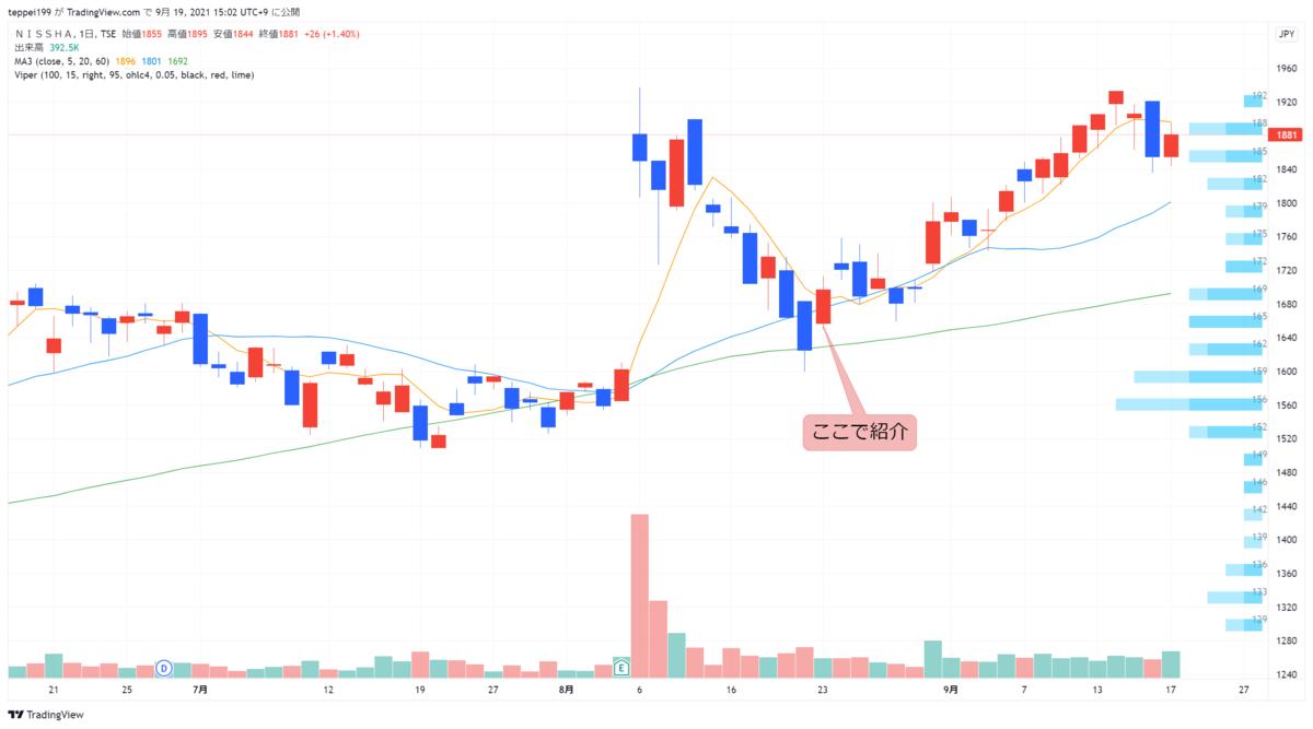 f:id:investor_1995:20210919150334p:plain