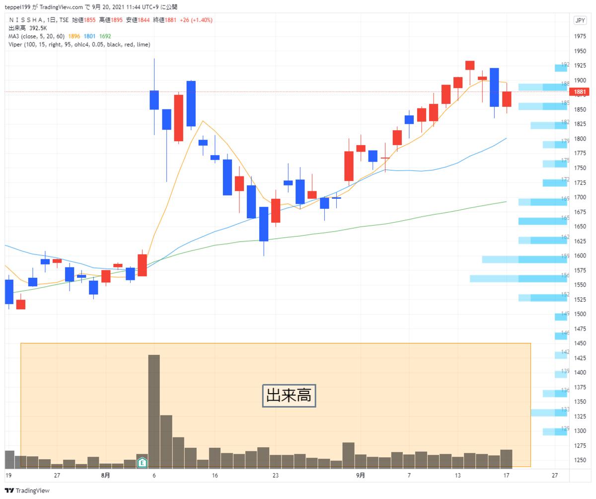 f:id:investor_1995:20210920114459p:plain