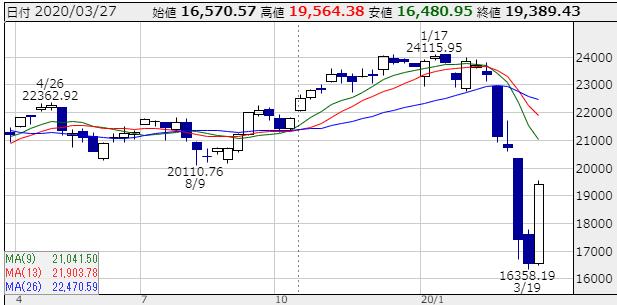 f:id:investor_couple:20210304150947p:plain