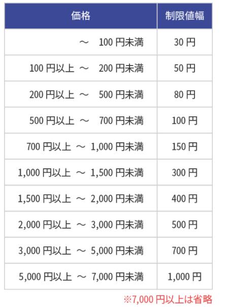 f:id:investor_couple:20210319122857p:plain