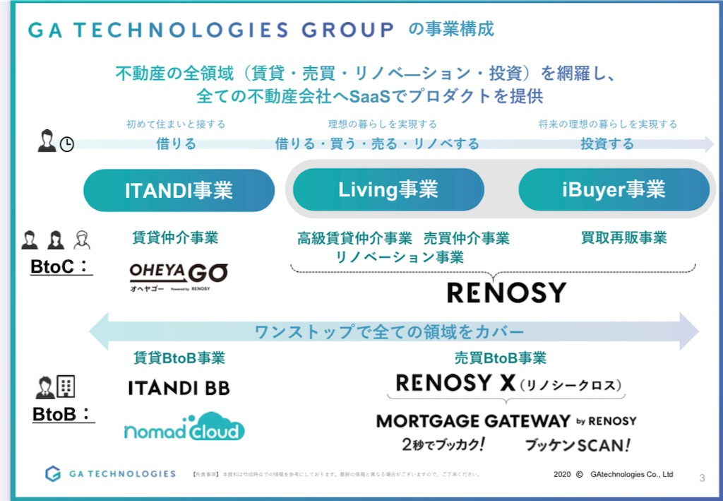f:id:investor_tanuki:20210109182619j:image