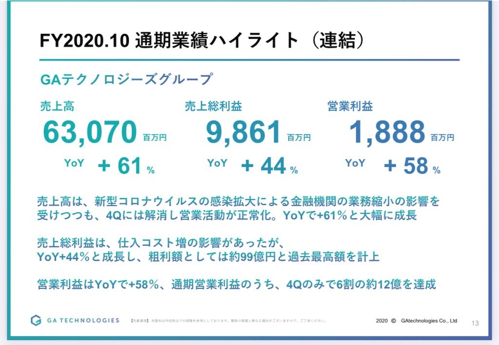 f:id:investor_tanuki:20210109221356j:image