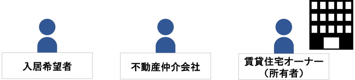 f:id:investor_tanuki:20210201235213p:plain