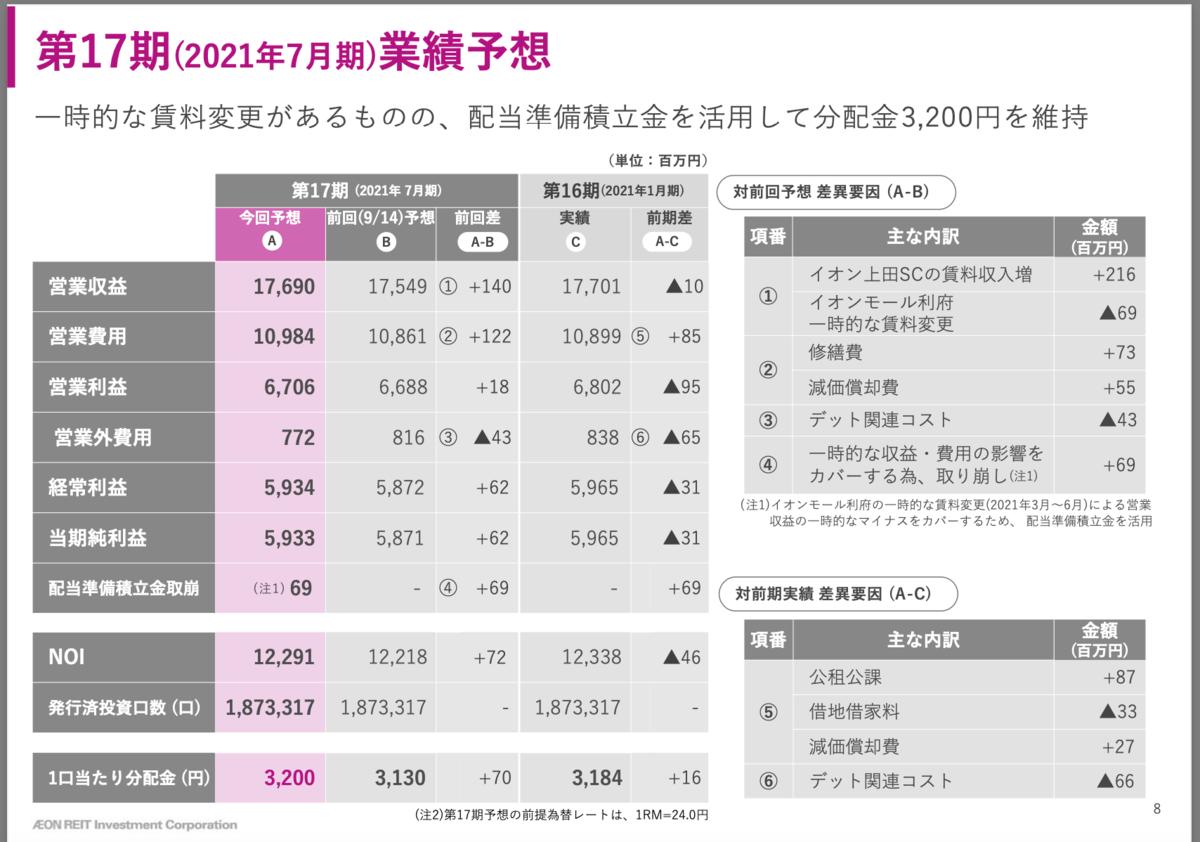 f:id:investor_tanuki:20210324213056p:plain