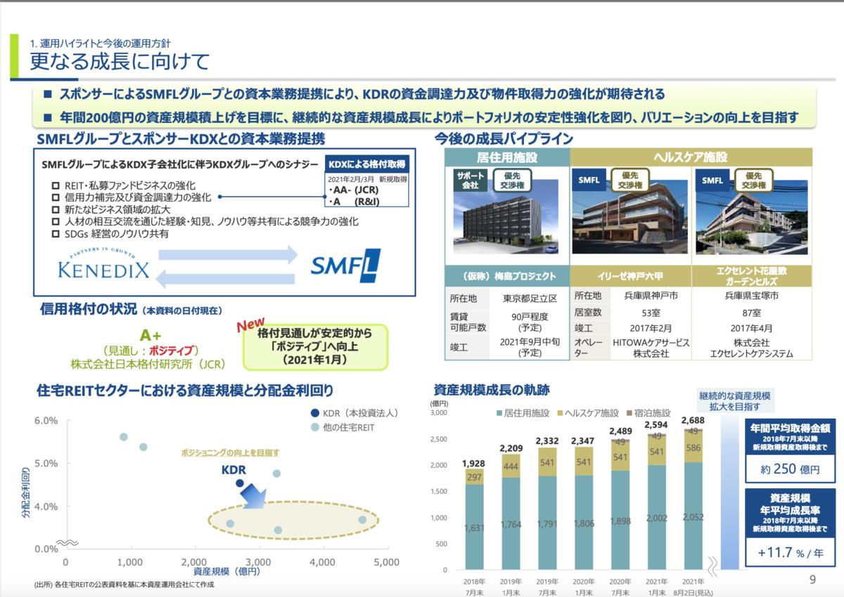 f:id:investor_tanuki:20210324235023p:plain